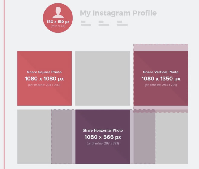 taille image instagram