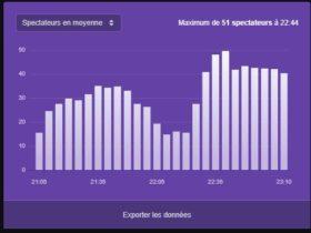 viewers moyen ssur twitch pour passer affilier ou partenaire